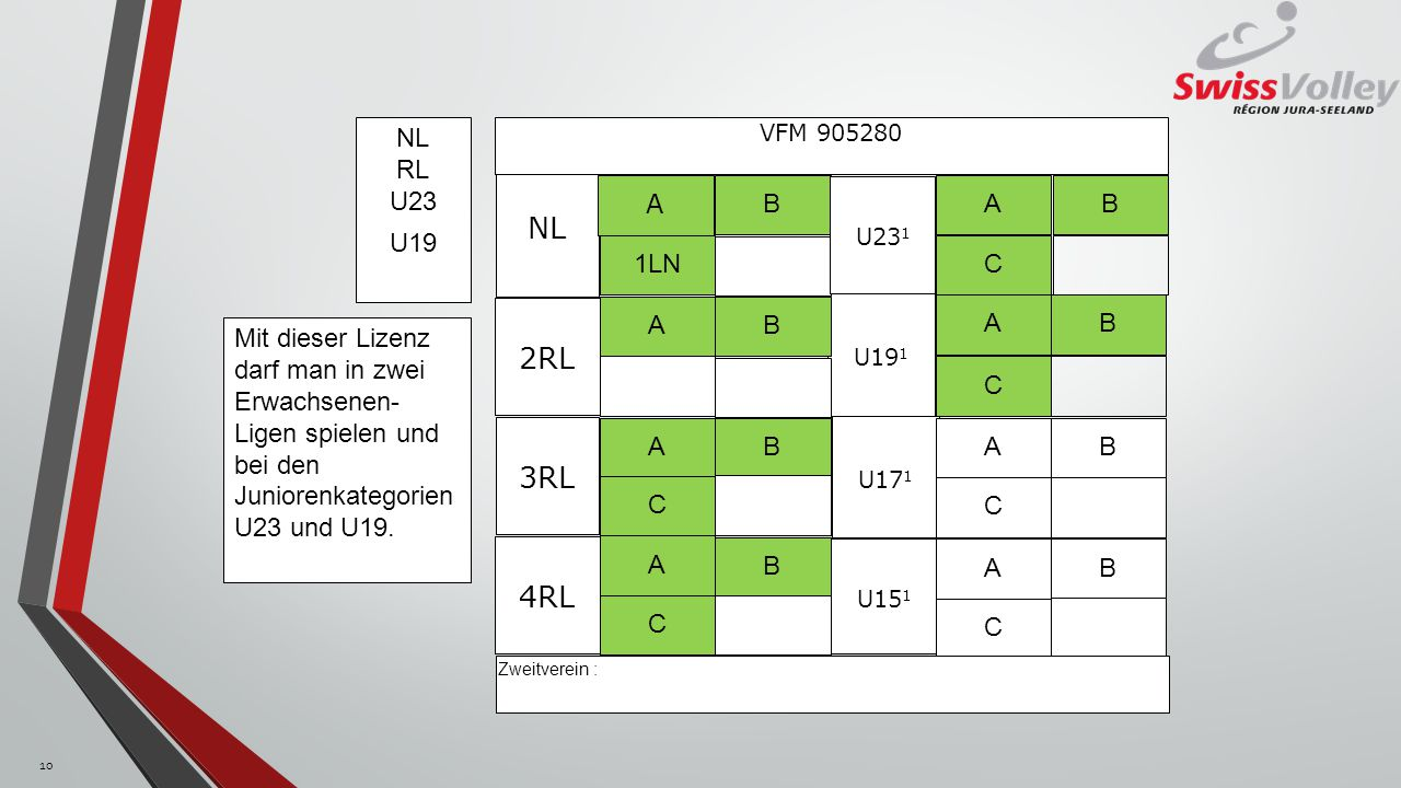 NL RL. U23. U19. U191. U151. NL. 3RL. U171. A. 1LN. B. VFM 905280. U231. C. 2RL. 4RL.