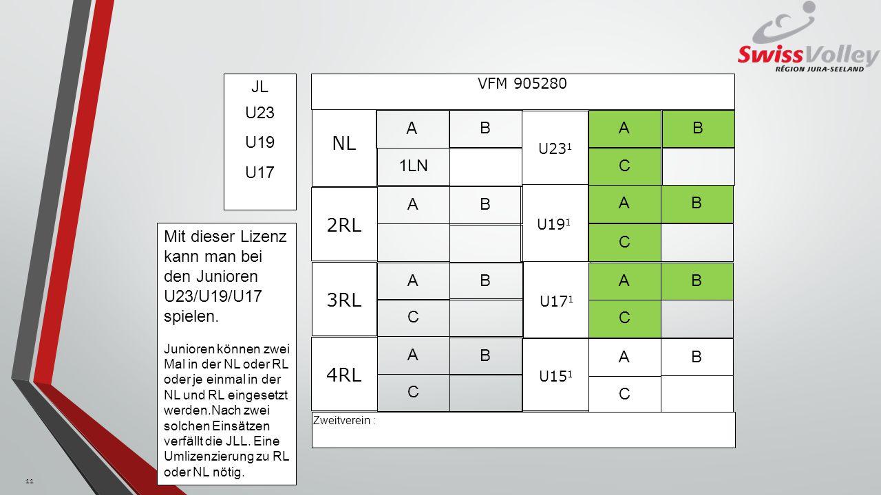 JL U23. U19. U17. U191. U151. NL. 3RL. U171. A. 1LN. B. VFM 905280. U231. C. 2RL. 4RL.