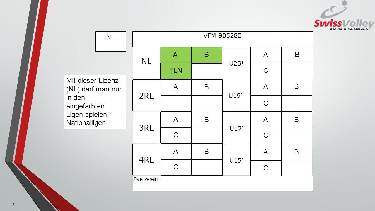 NL U191. U151. NL. 3RL. U171. A. 1LN. B. VFM 905280. U231. C. 2RL. 4RL. Zweitverein :