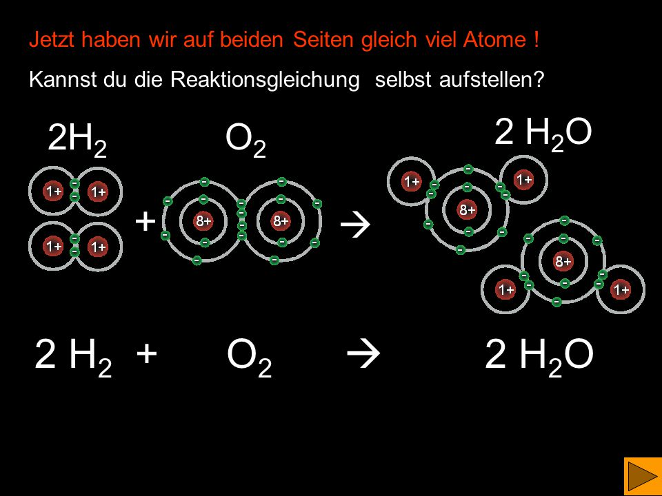 Jetzt haben wir auf beiden Seiten gleich viel Atome !