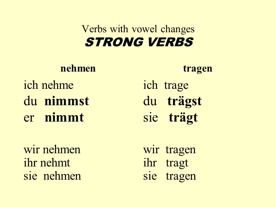 Verbs with vowel changes STRONG VERBS
