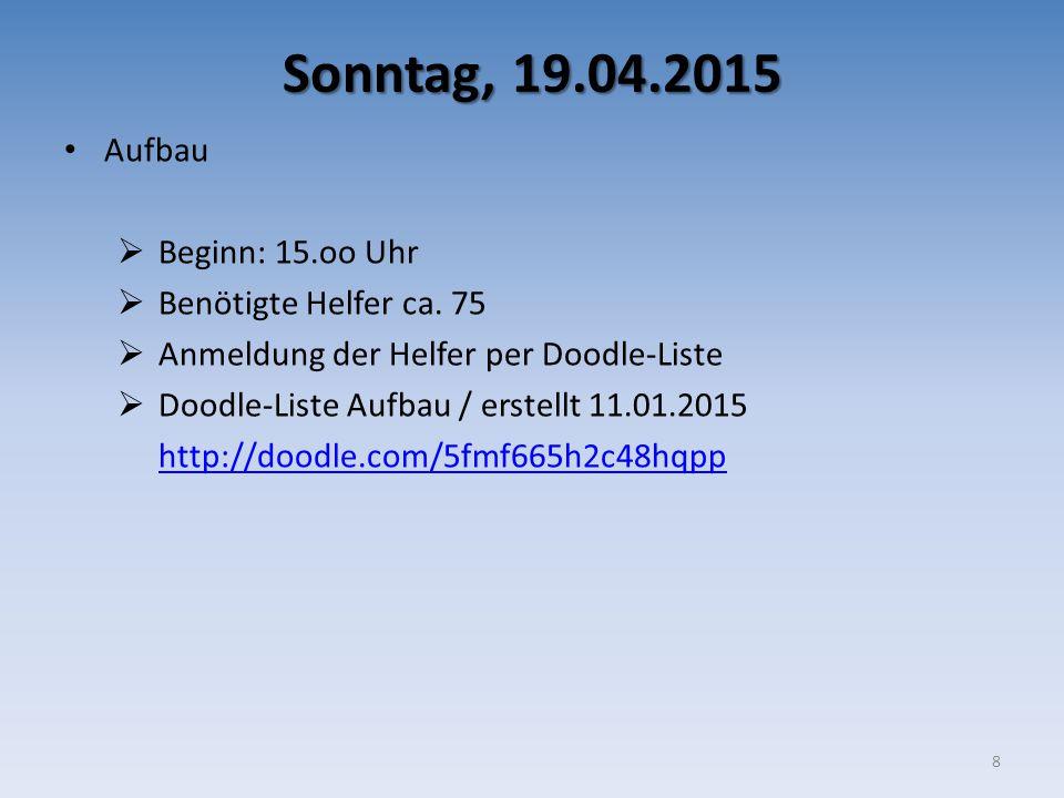 Sonntag, 19.04.2015 Aufbau Beginn: 15.oo Uhr Benötigte Helfer ca. 75