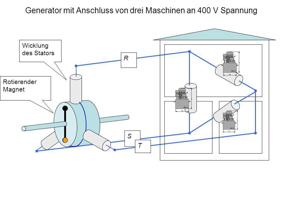 Generator mit Anschluss von drei Maschinen an 400 V Spannung