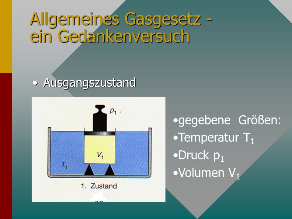 Allgemeines Gasgesetz - ein Gedankenversuch