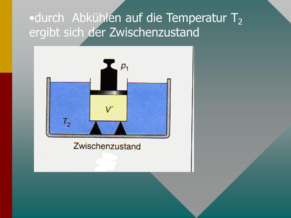 durch Abkühlen auf die Temperatur T2 ergibt sich der Zwischenzustand