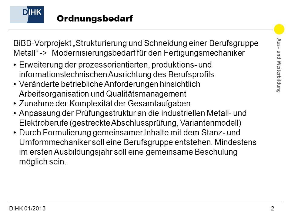 """Ordnungsbedarf BiBB-Vorprojekt """"Strukturierung und Schneidung einer Berufsgruppe Metall -> Modernisierungsbedarf für den Fertigungsmechaniker."""
