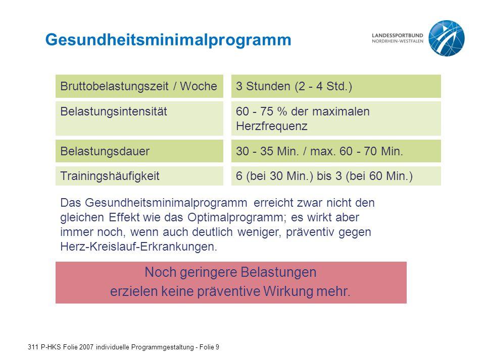 Gesundheitsminimalprogramm