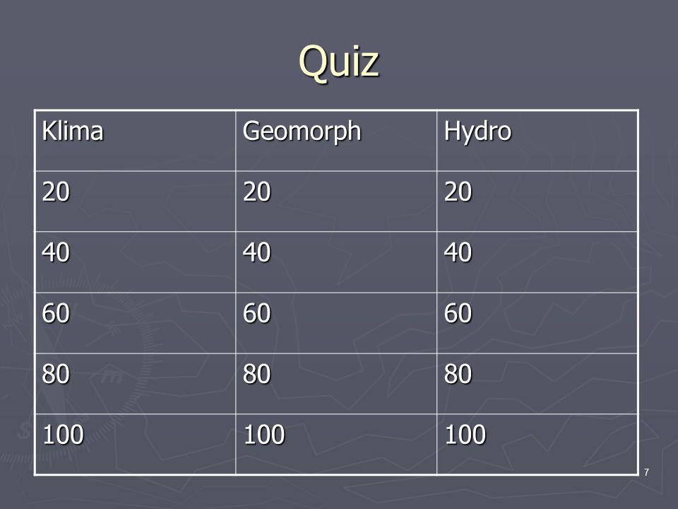 Quiz Klima Geomorph Hydro 20 40 60 80 100