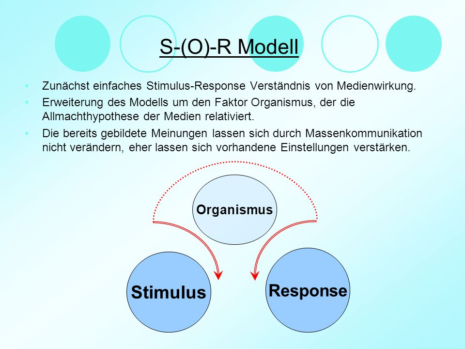 S-(O)-R Modell Stimulus Response Organismus