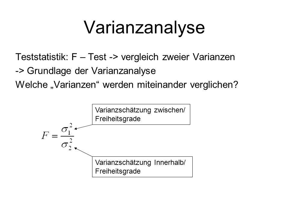 Varianzanalyse Teststatistik: F – Test -> vergleich zweier Varianzen. -> Grundlage der Varianzanalyse.