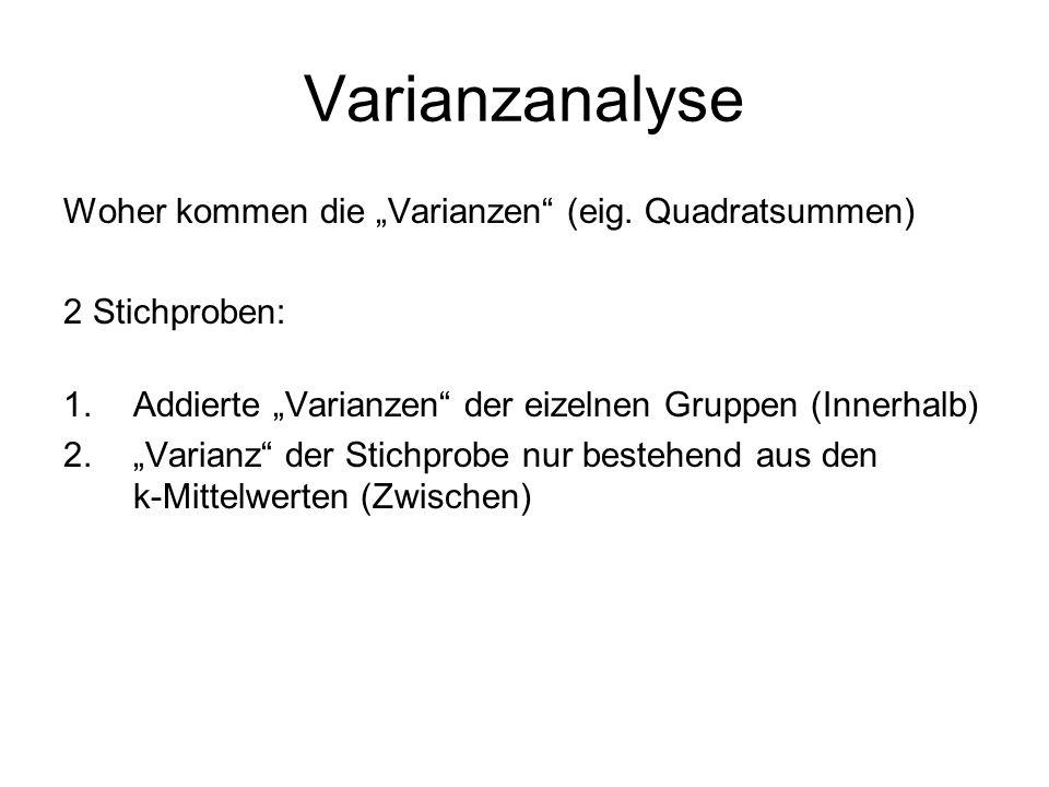 """Varianzanalyse Woher kommen die """"Varianzen (eig. Quadratsummen)"""