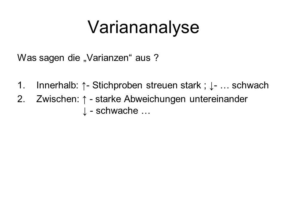 """Variananalyse Was sagen die """"Varianzen aus"""