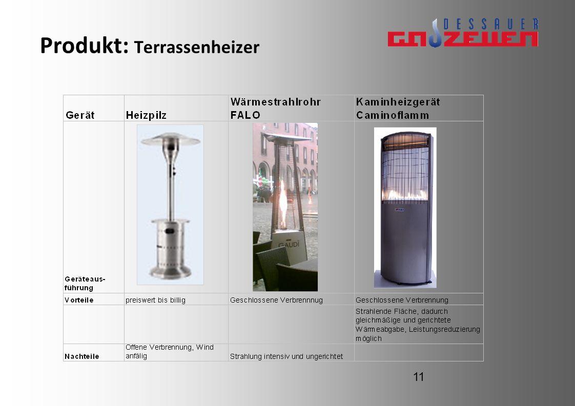 Produkt: Terrassenheizer