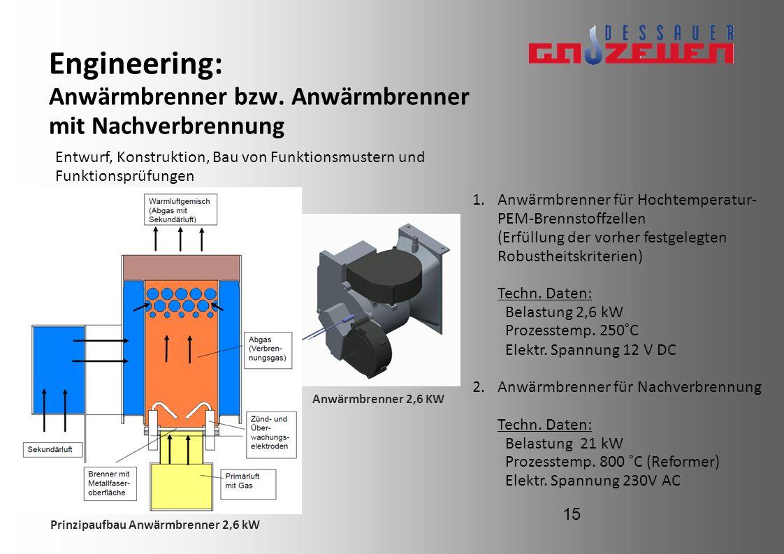 Engineering: Anwärmbrenner bzw. Anwärmbrenner mit Nachverbrennung