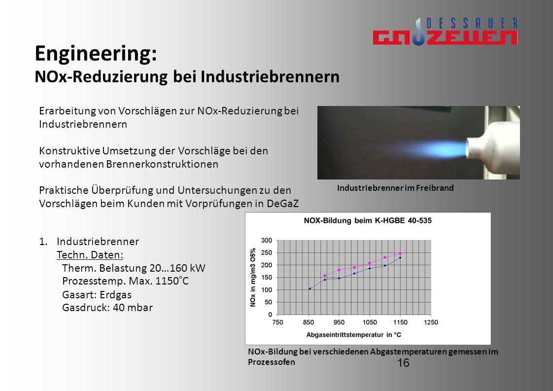 Engineering: NOx-Reduzierung bei Industriebrennern