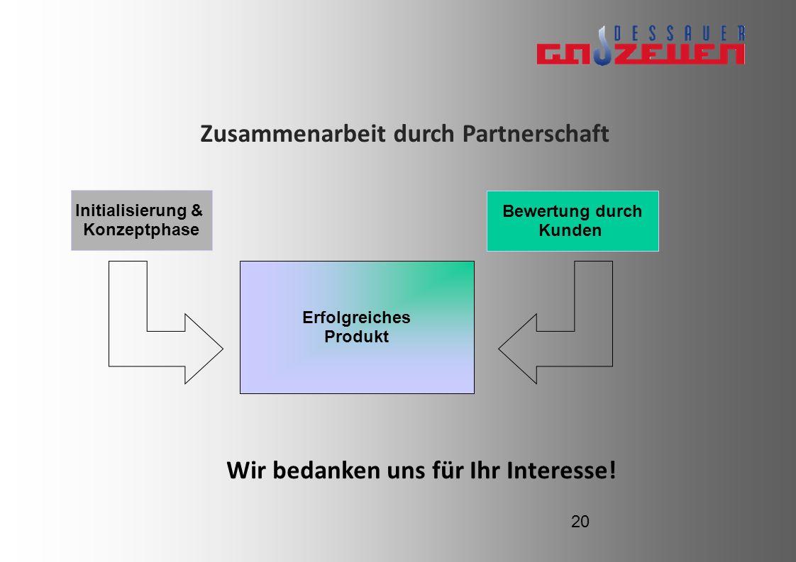 Zusammenarbeit durch Partnerschaft Wir bedanken uns für Ihr Interesse!