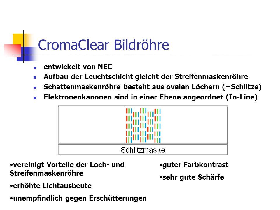 CromaClear Bildröhre entwickelt von NEC