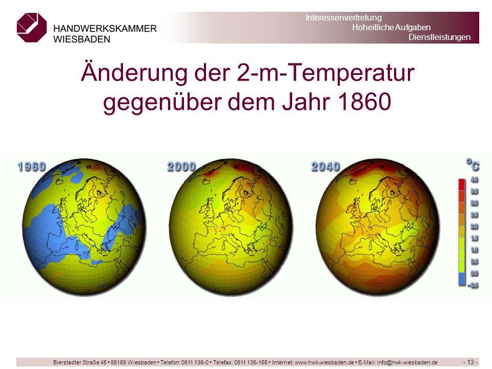 Änderung der 2-m-Temperatur gegenüber dem Jahr 1860