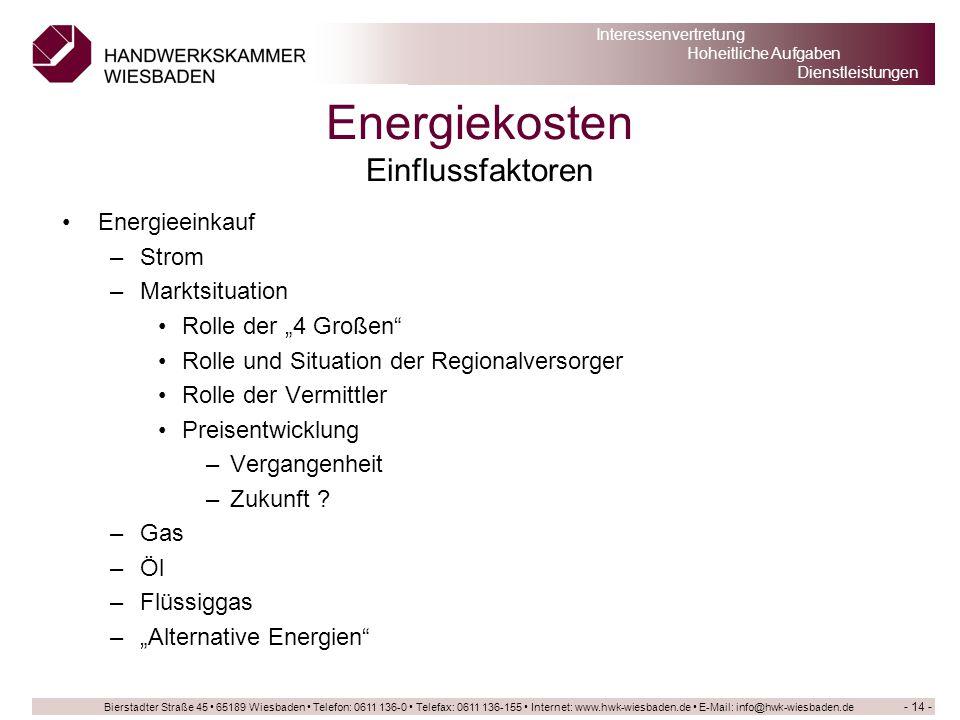 Energiekosten Einflussfaktoren