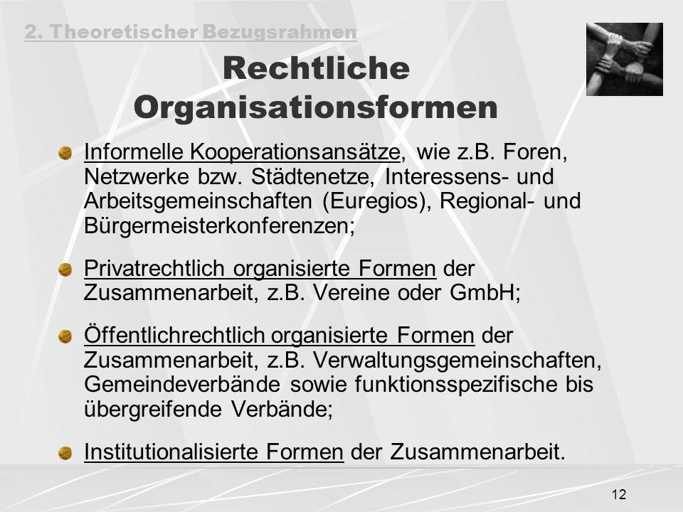 Rechtliche Organisationsformen