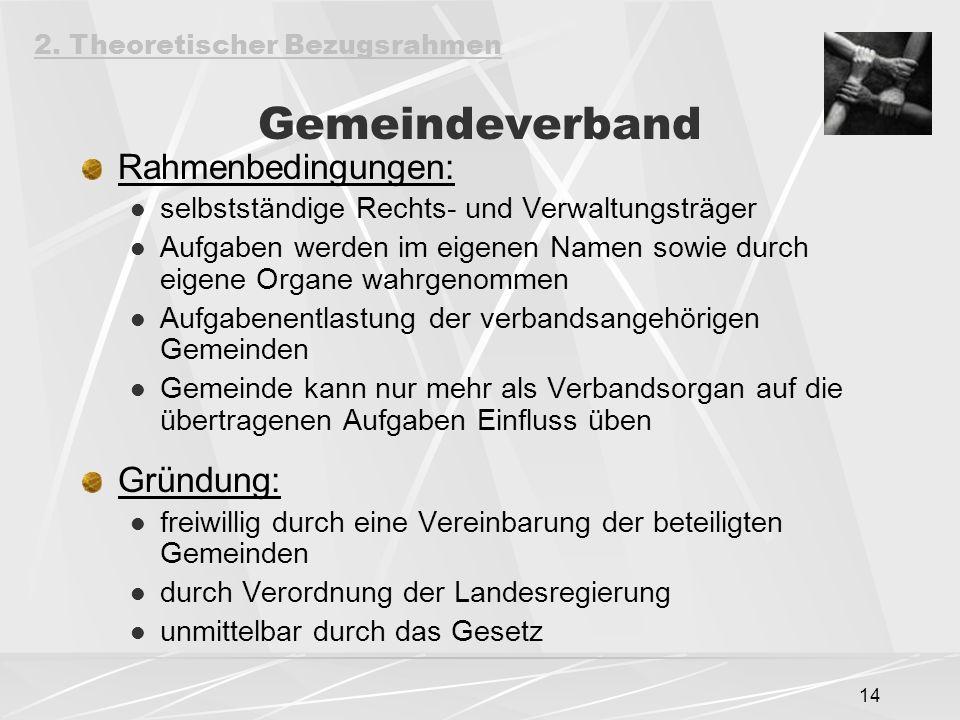 Gemeindeverband Rahmenbedingungen: Gründung: