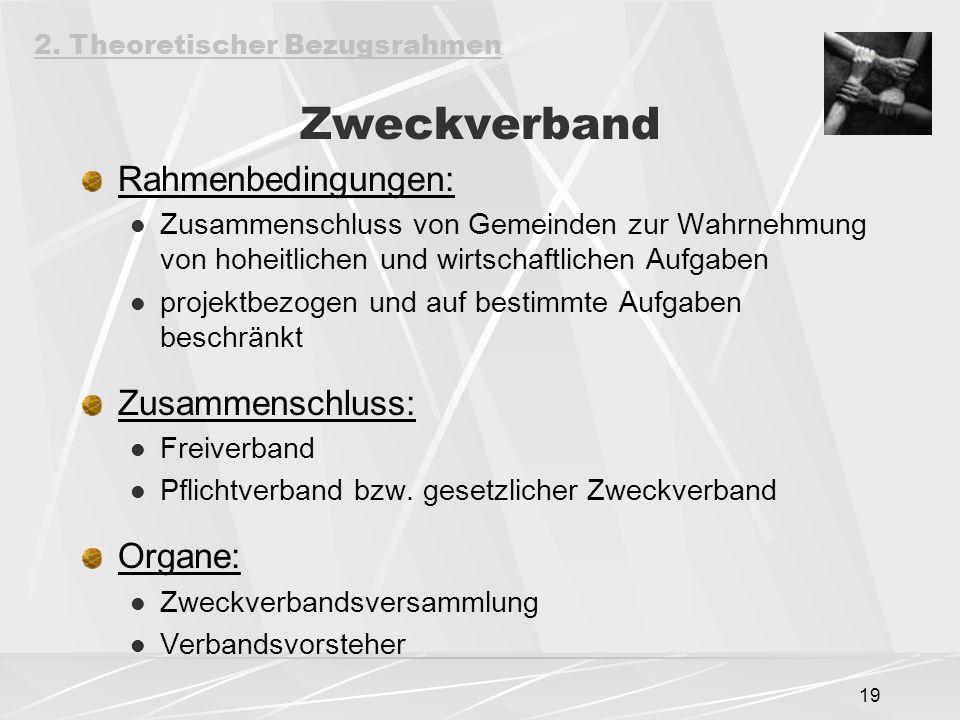 Zweckverband Rahmenbedingungen: Zusammenschluss: Organe: