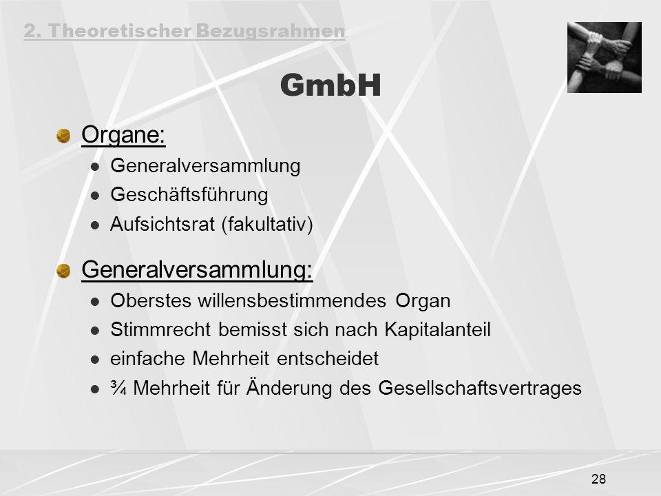 GmbH Organe: Generalversammlung: Generalversammlung Geschäftsführung