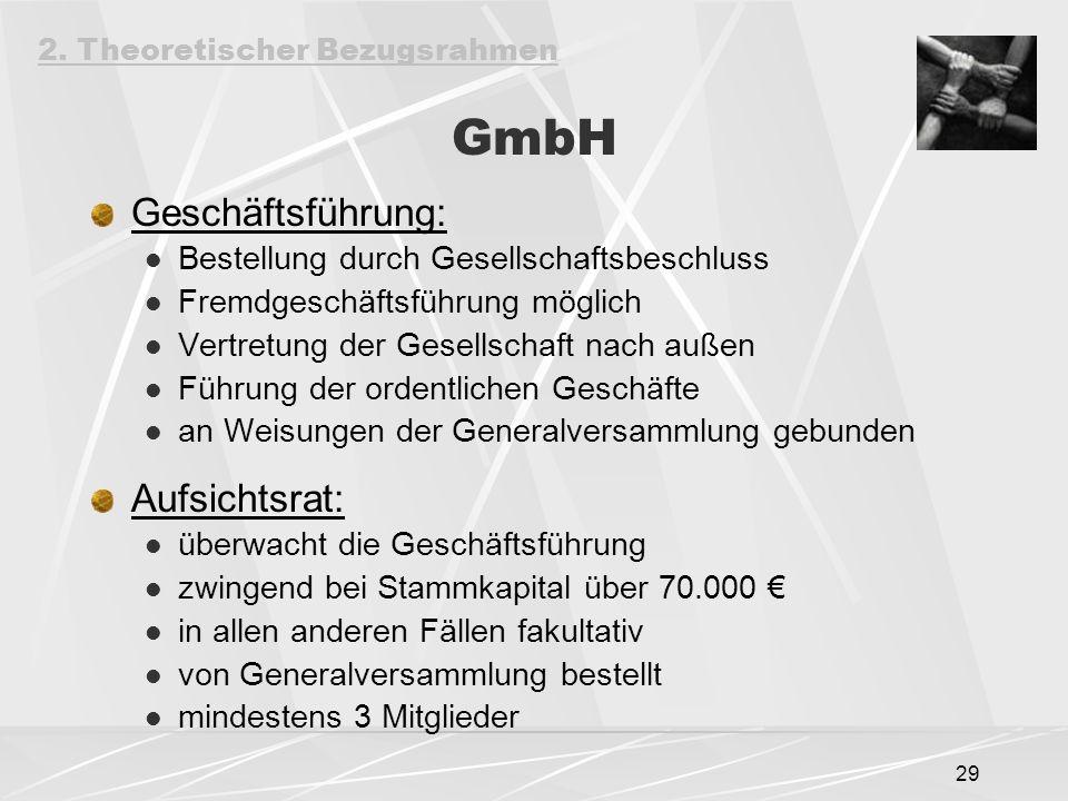 GmbH Geschäftsführung: Aufsichtsrat: