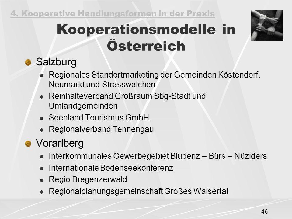 Kooperationsmodelle in Österreich