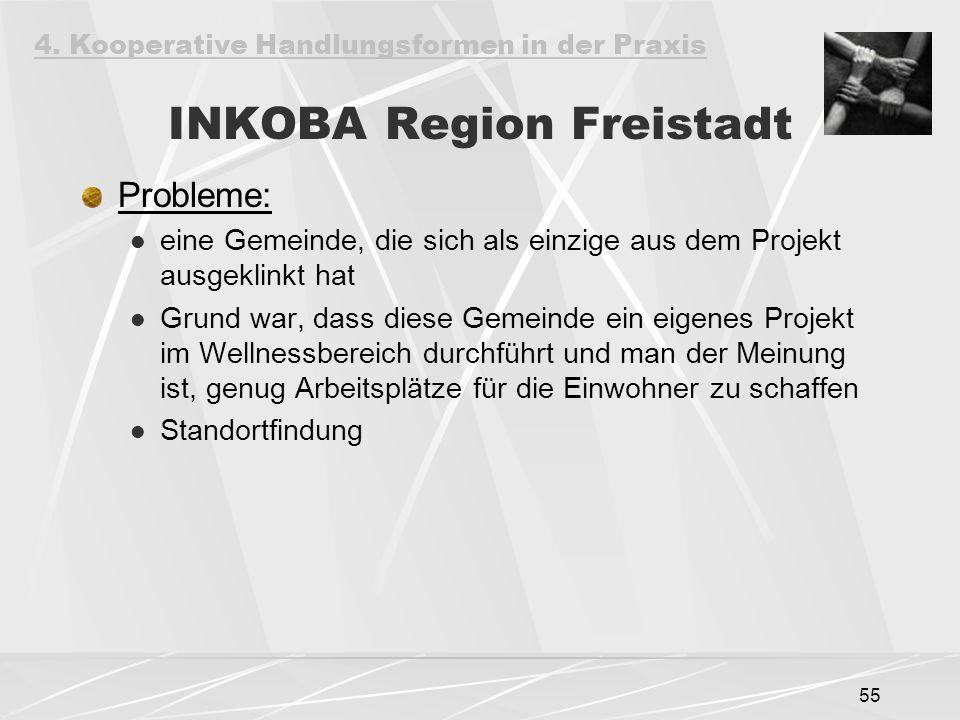 INKOBA Region Freistadt