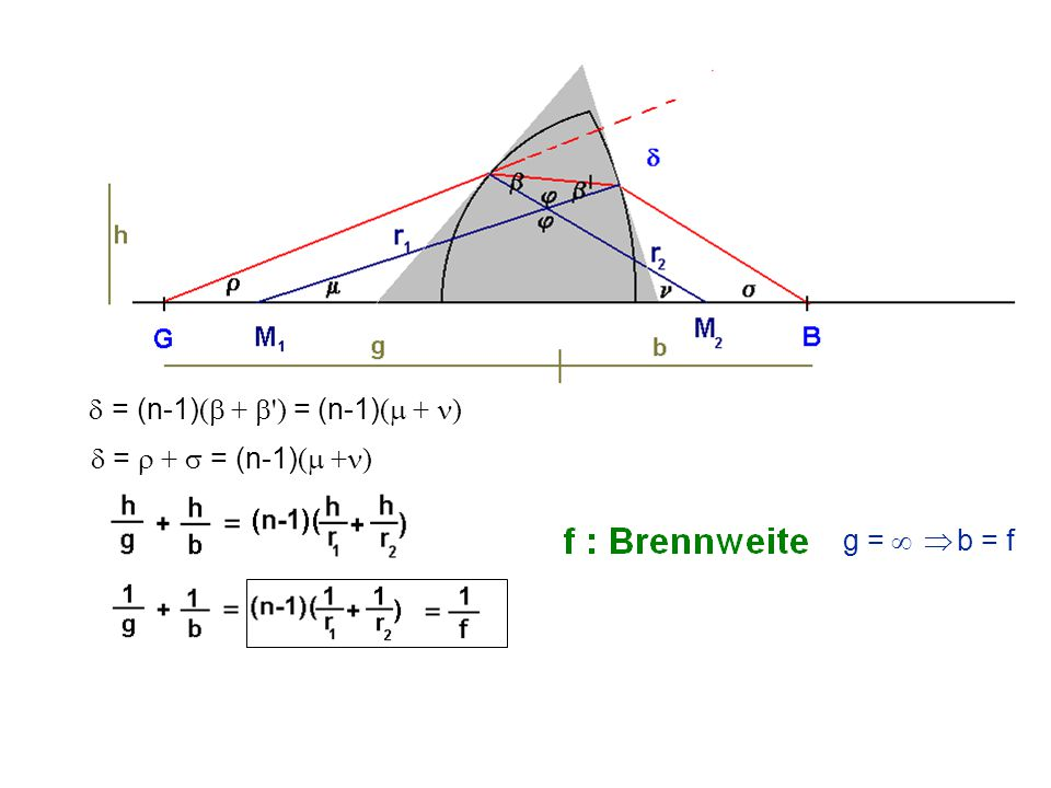 d = (n-1)(b + b ) = (n-1)(m + n)