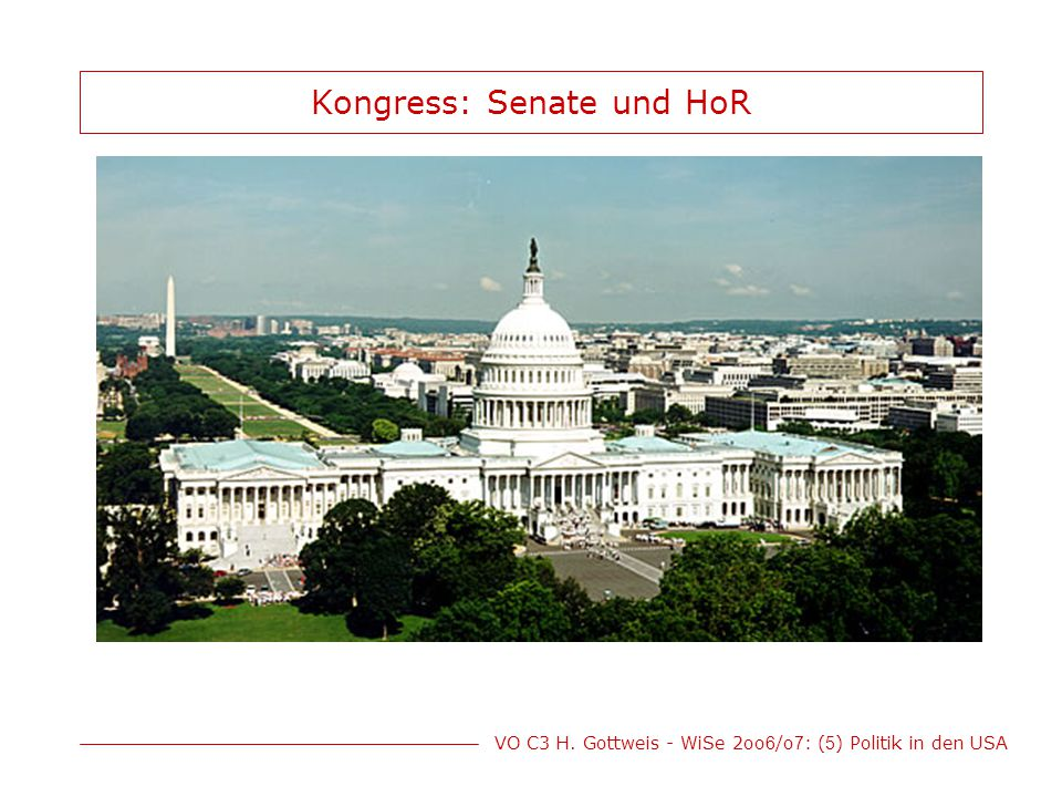 Kongress: Senate und HoR