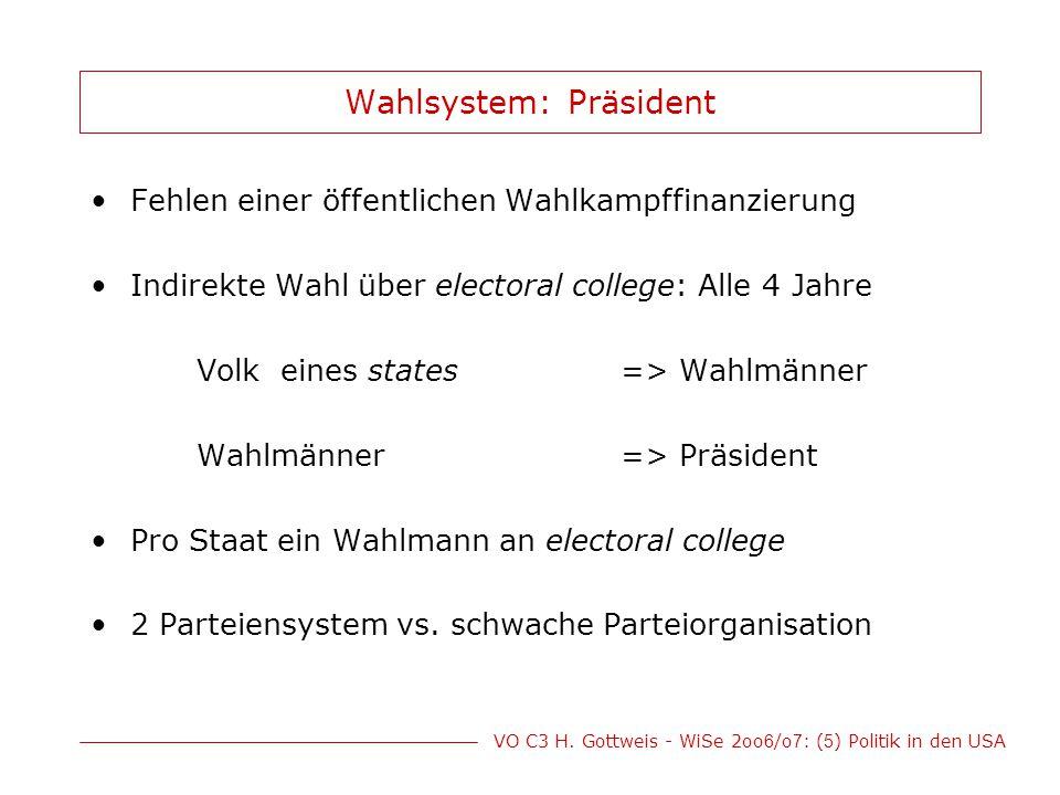Wahlsystem: Präsident