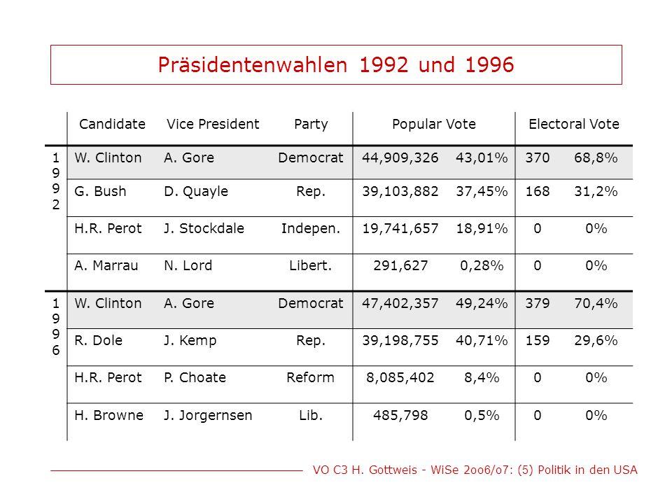 Präsidentenwahlen 1992 und 1996