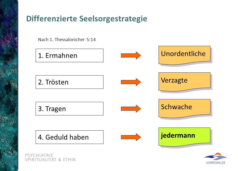 Differenzierte Seelsorgestrategie