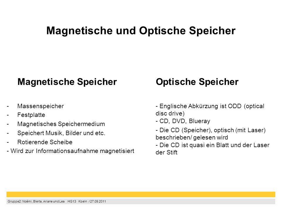 Magnetische und Optische Speicher