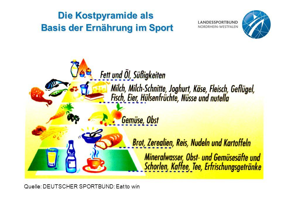 Basis der Ernährung im Sport