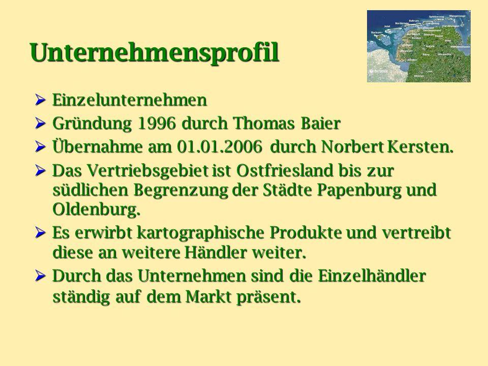 Unternehmensprofil Einzelunternehmen Gründung 1996 durch Thomas Baier