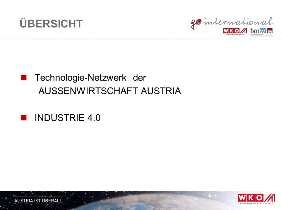 übersicht Technologie-Netzwerk der AUSSENWIRTSCHAFT AUSTRIA