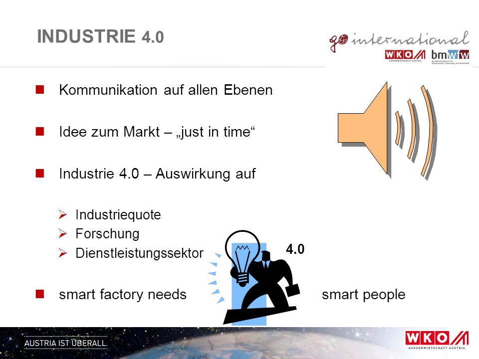 industrie 4.0 Kommunikation auf allen Ebenen
