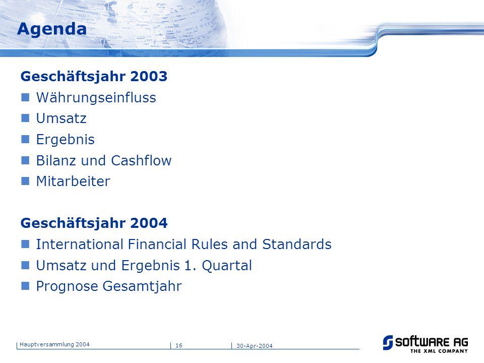 Agenda Geschäftsjahr 2003 Währungseinfluss Umsatz Ergebnis