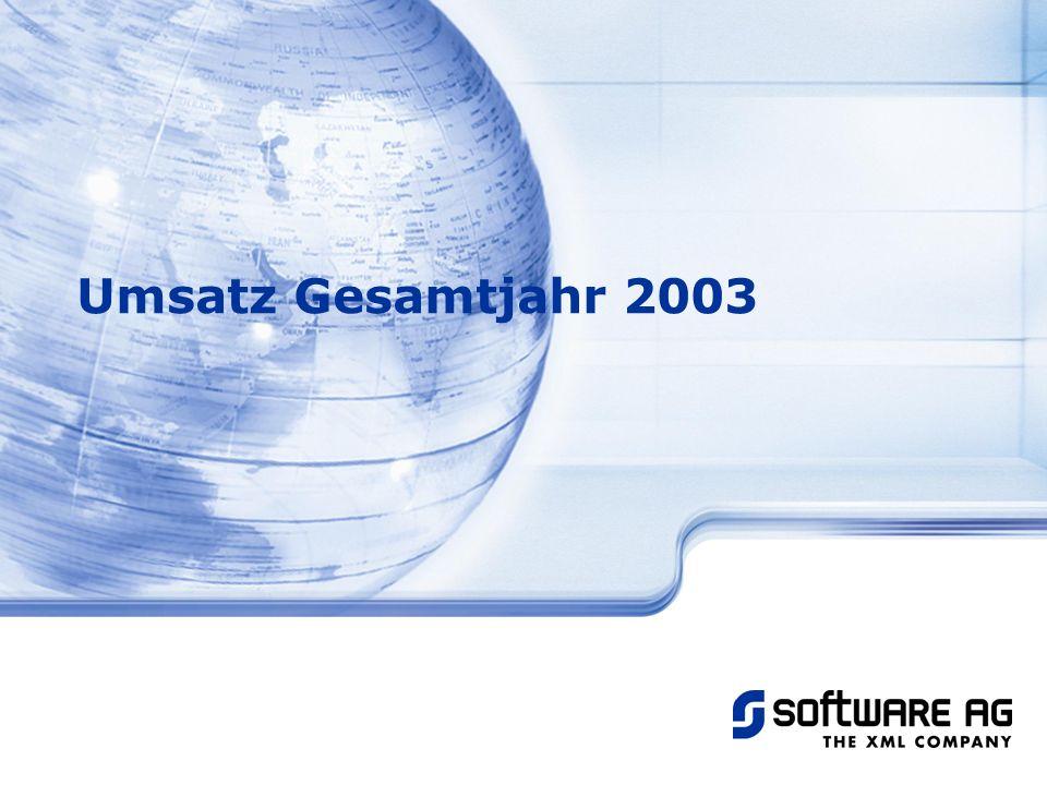 Title of PPT 20-Mar-17 Umsatz Gesamtjahr 2003 © Software AG, 2003
