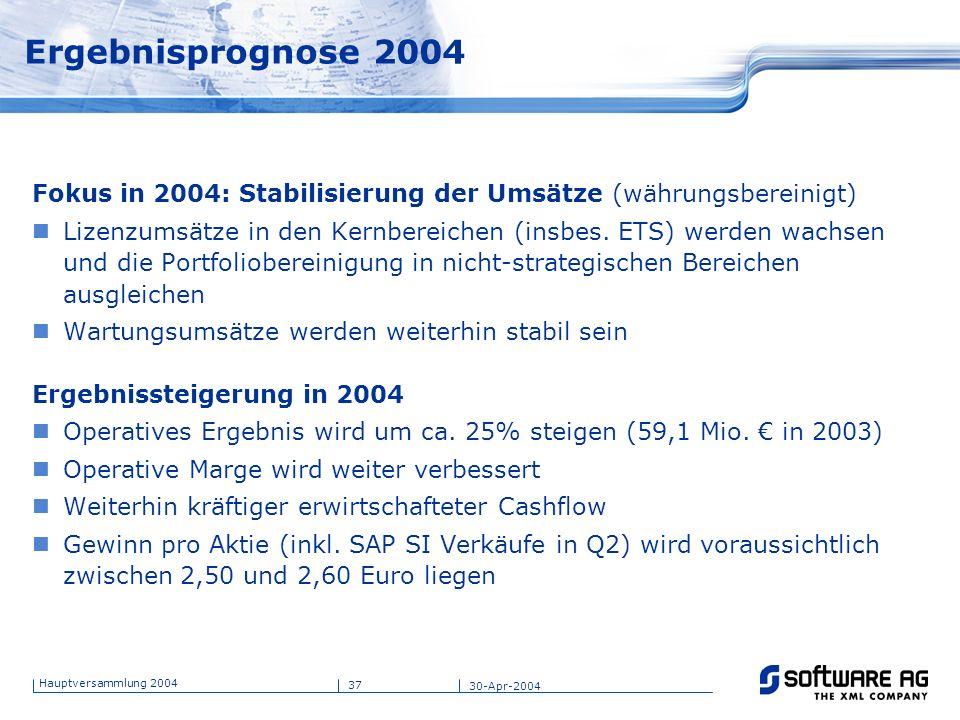 Ergebnisprognose 2004Title of PPT. 20-Mar-17. Fokus in 2004: Stabilisierung der Umsätze (währungsbereinigt)
