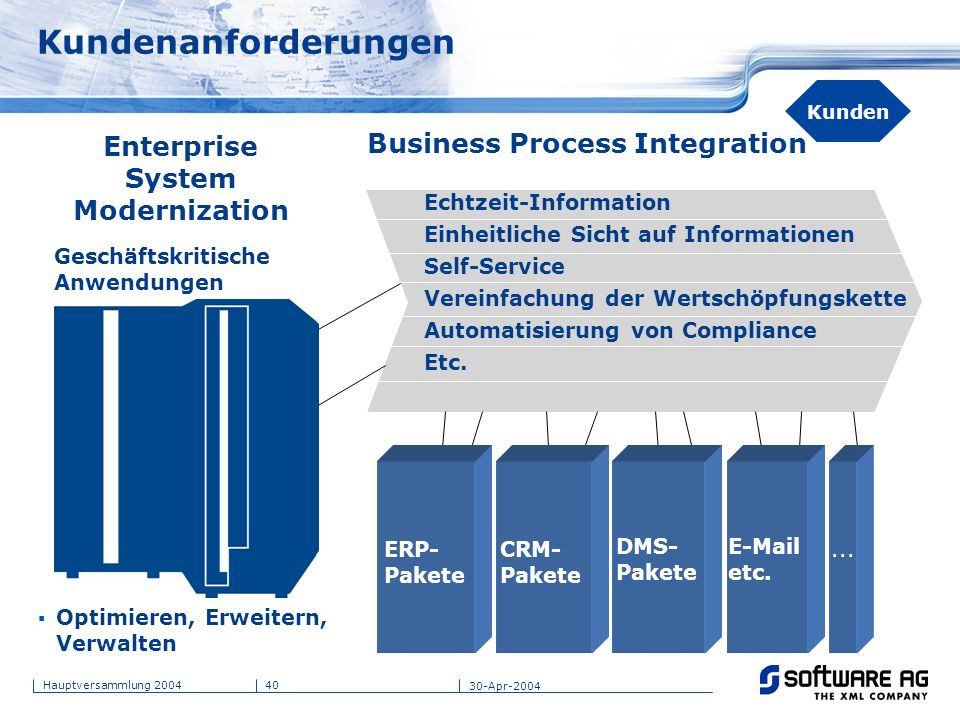 Enterprise System Modernization