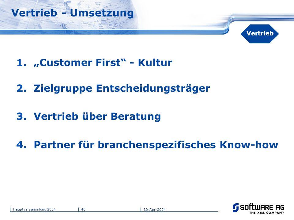 """Vertrieb - Umsetzung """"Customer First - Kultur"""