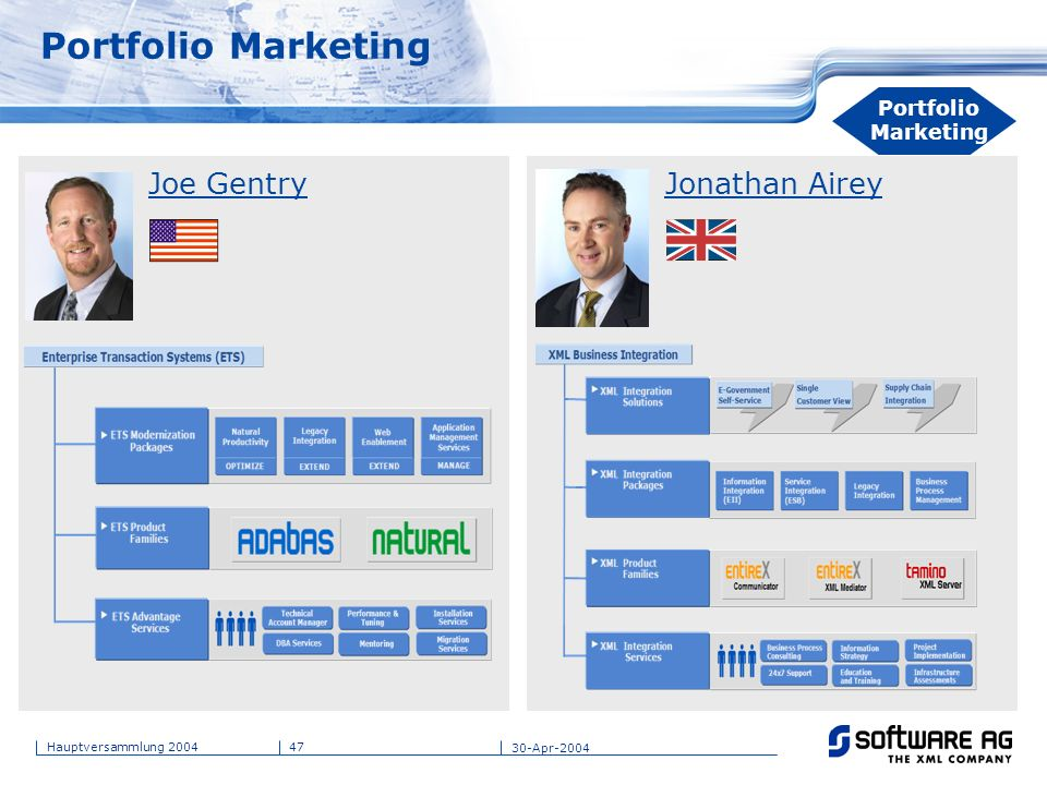 Portfolio Marketing Joe Gentry Jonathan Airey Portfolio Marketing