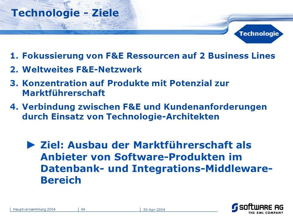 Technologie - ZieleTitle of PPT. 20-Mar-17. Technologie. Fokussierung von F&E Ressourcen auf 2 Business Lines.