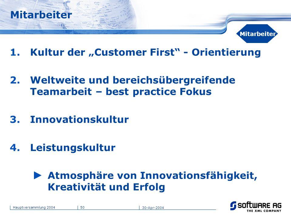 """Mitarbeiter Kultur der """"Customer First - Orientierung"""