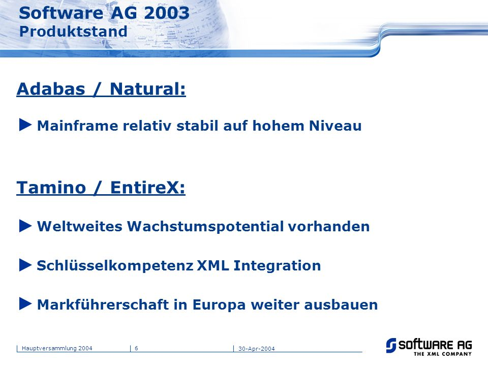 Software AG 2003 Produktstand