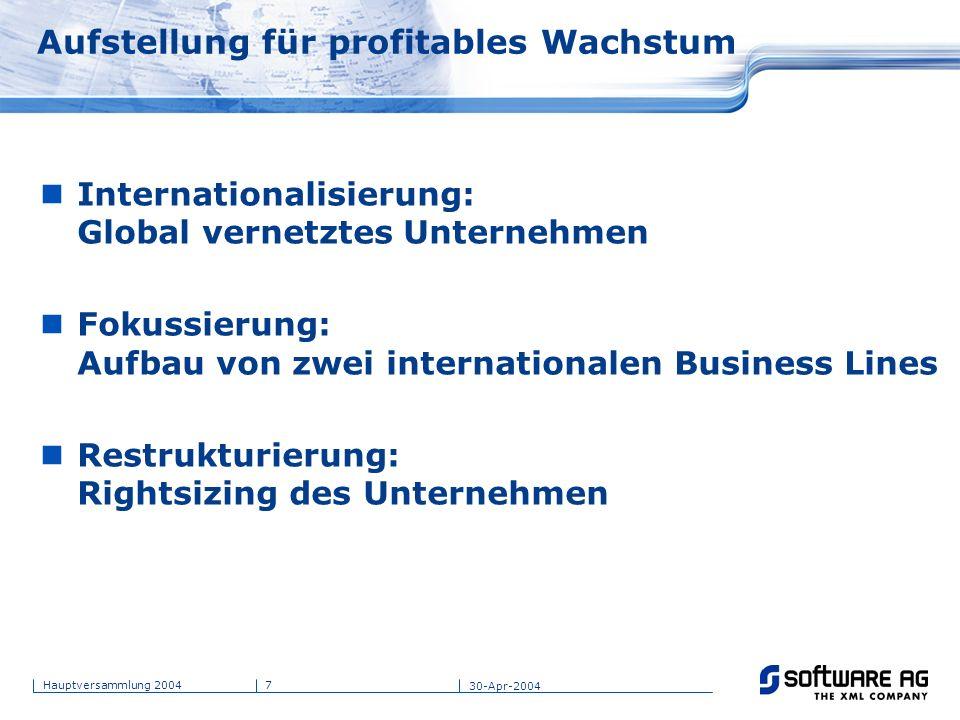 Aufstellung für profitables Wachstum